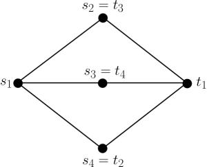 Okamura-Seymour graph