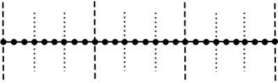 Multi-scale path