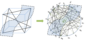 Extending the cut from Hypercube to Sphere graph