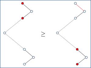 Figure A.